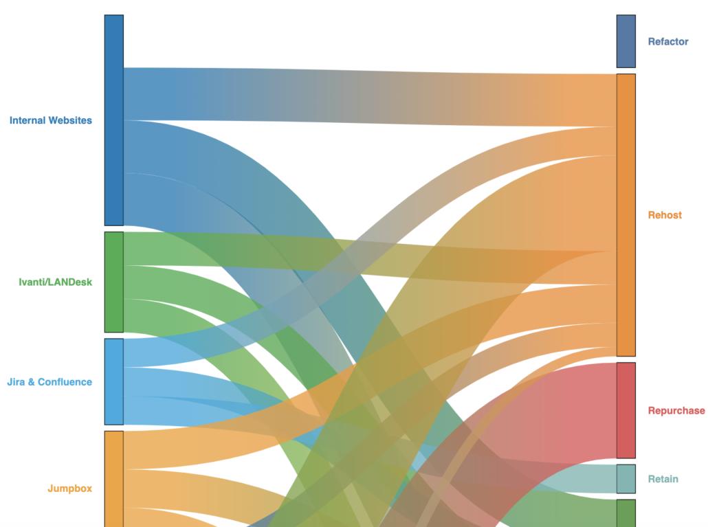 2020.16-Sankey-graph