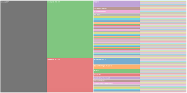 2020.21-Treemap